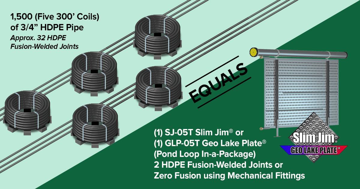 Coiled HDPE Piping Loop Systems - AWeb Geo Supply