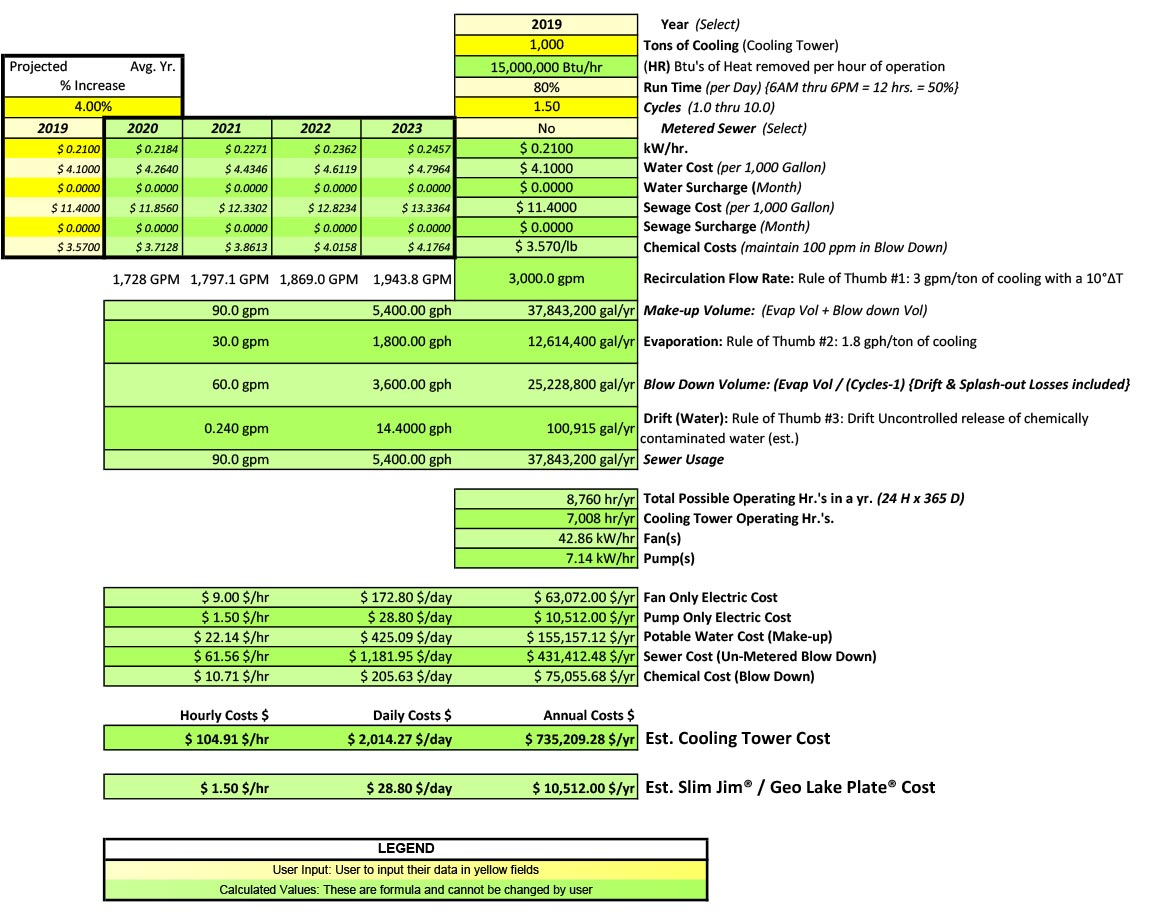 GeoExchange vs  Cooling Tower Comparison - AWeb Geo Supply